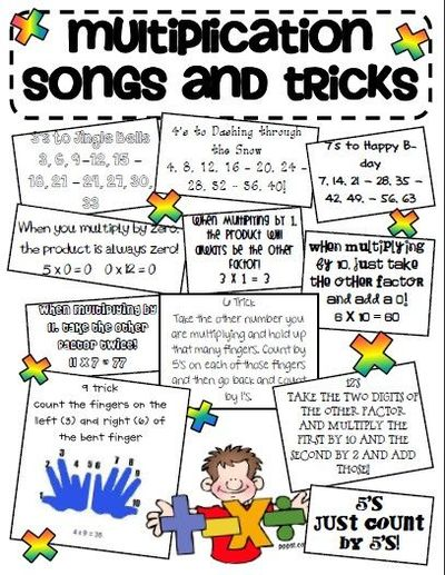 Multiplication cheat sheet school planning juxtapost for 10 times table song