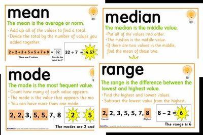 Homework help math median mode