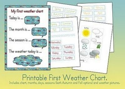 graphic regarding Free Printable Weather Chart identified as No cost Printable \