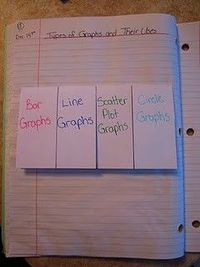 Math foldable - graphs - part 1