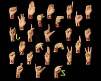 #Daily5 Word Work idea: Fingerspelling!